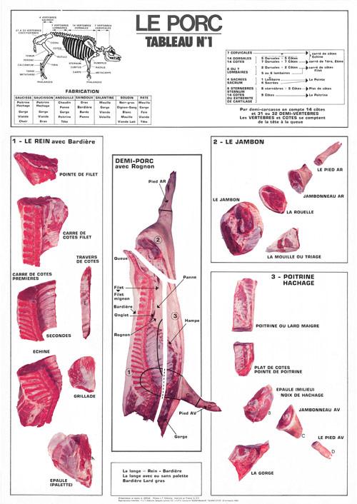 coupe porc 1